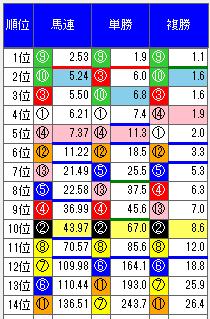 20130831kokura8